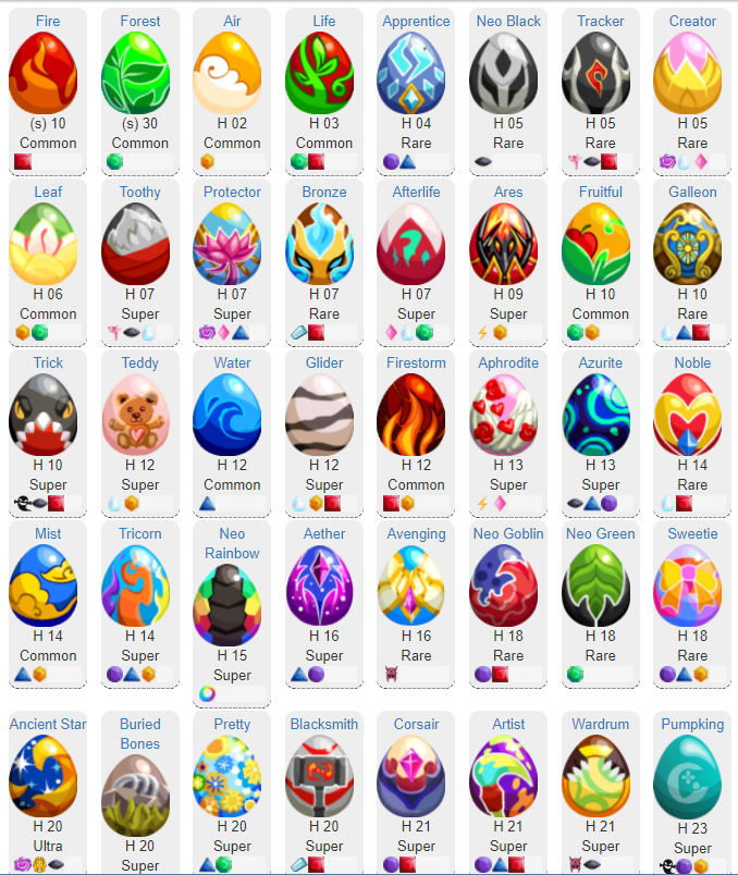Dragon Story Egg Guide Wwwimagenesmycom