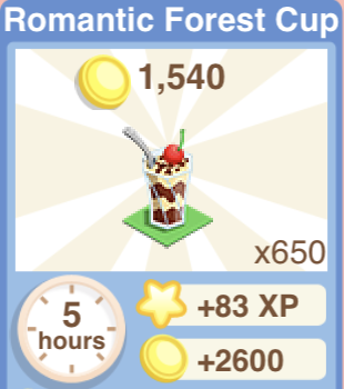 Romantic Forest Cup Recipe